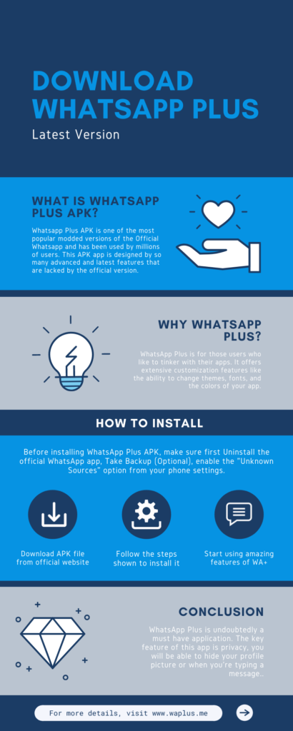 WhatsApp Plus Infographics
